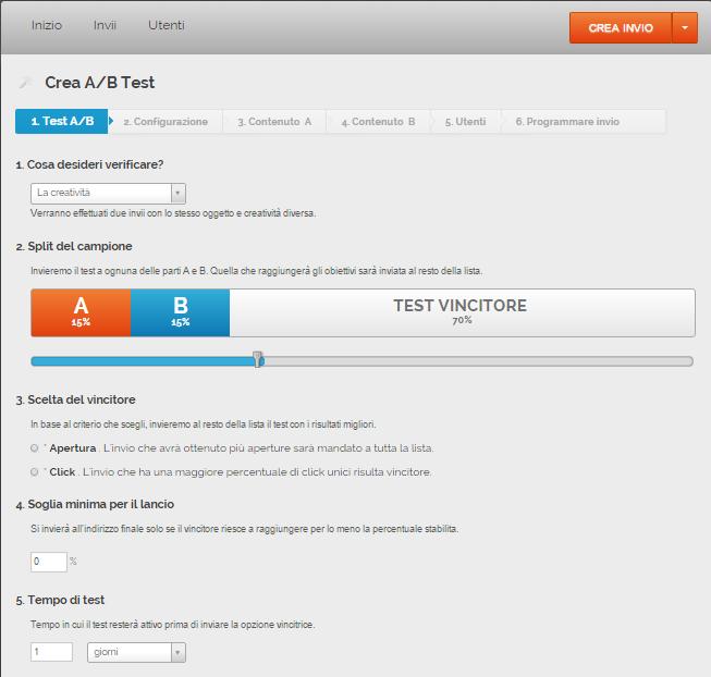 Email Marketing: il test A/B