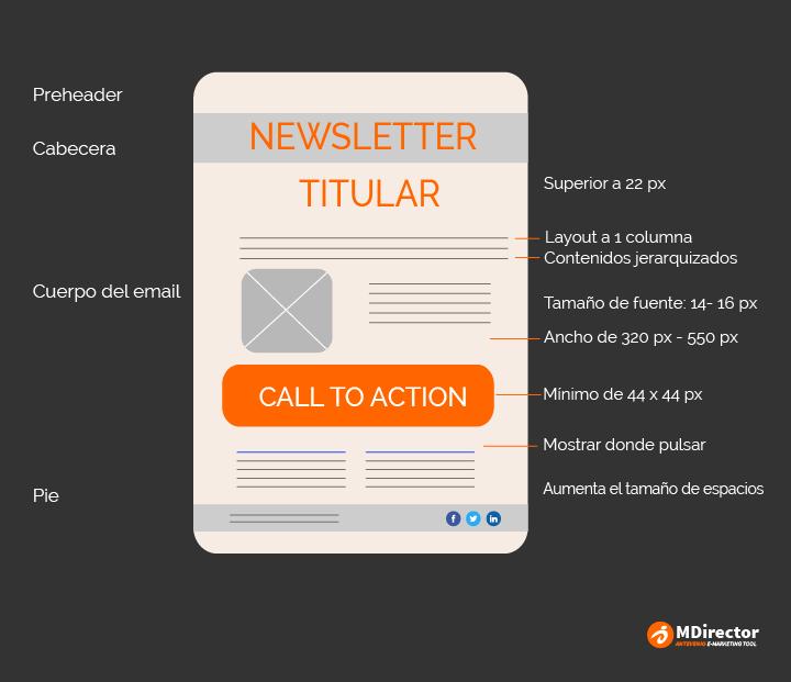 emails móviles - elementos de una newsletter para fidelizar