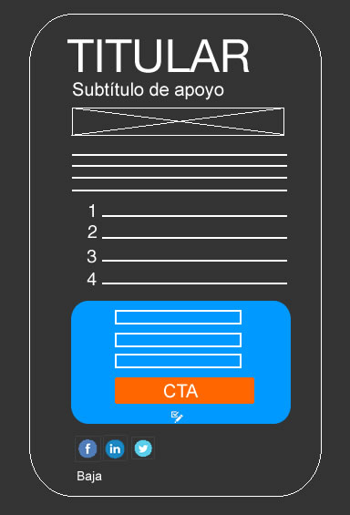 landing page optimizada para smartphones