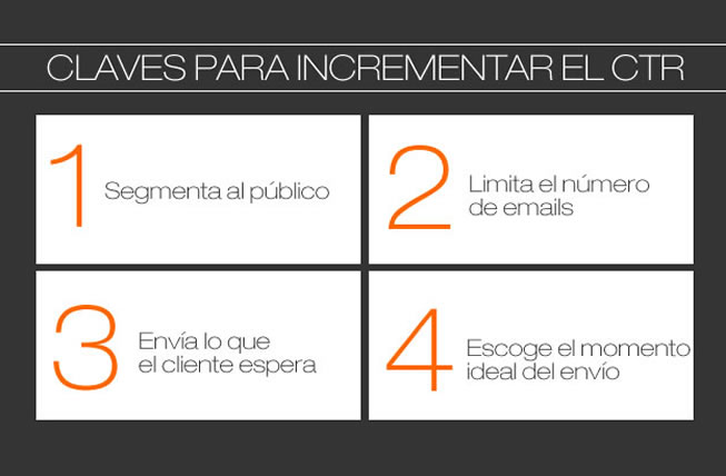 claves incrementar CTR emails