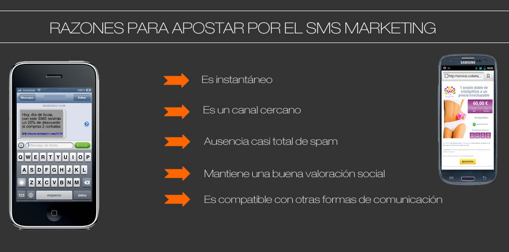 razones para usar sms marketing