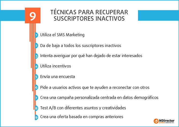 9 técnicas para recuperar suscriptores inactivos