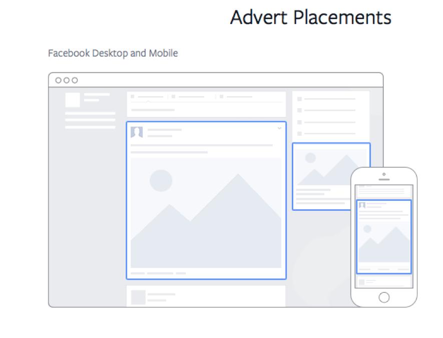 Publicar-anuncios-en-Facebook