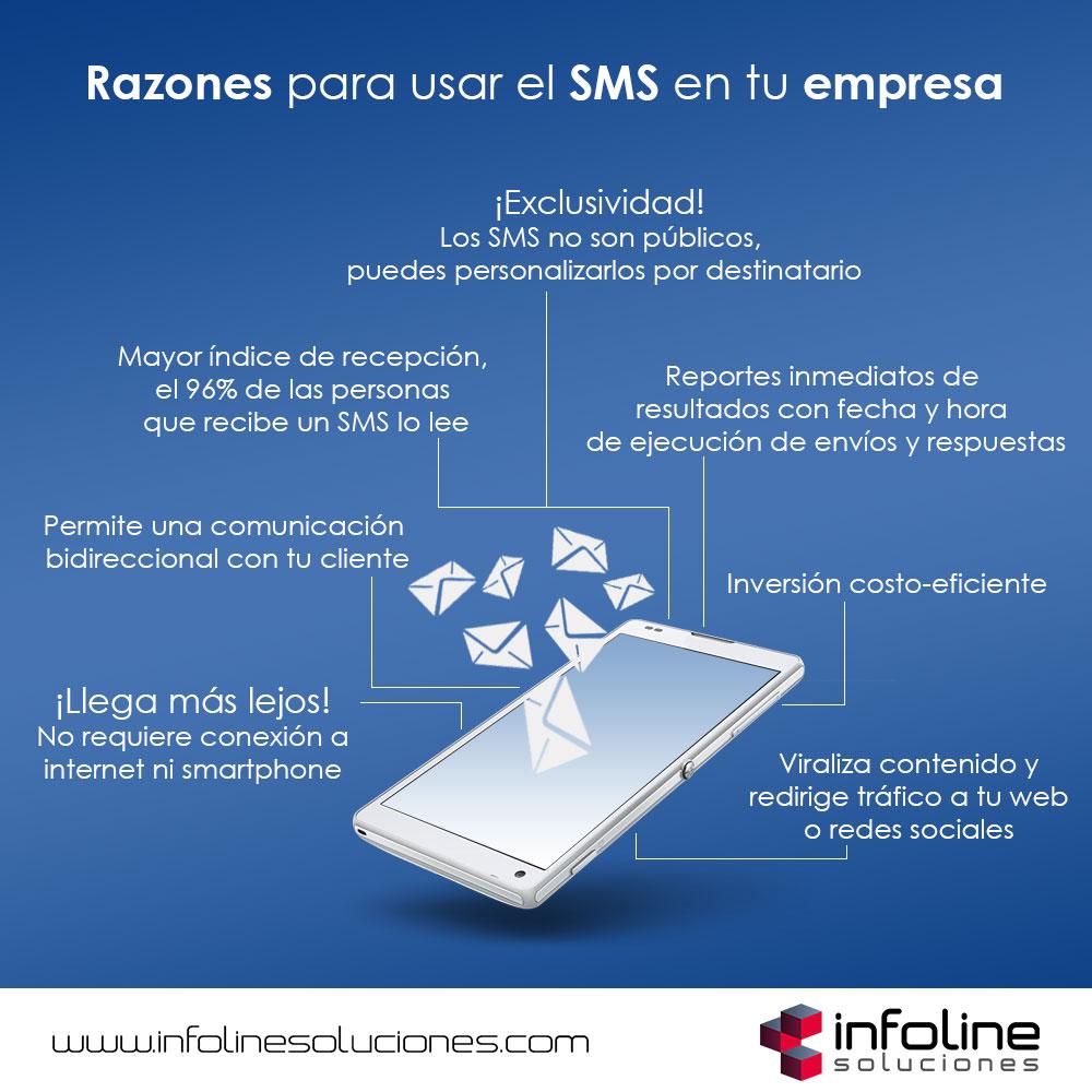 Razones para usar el sms en tu empresa