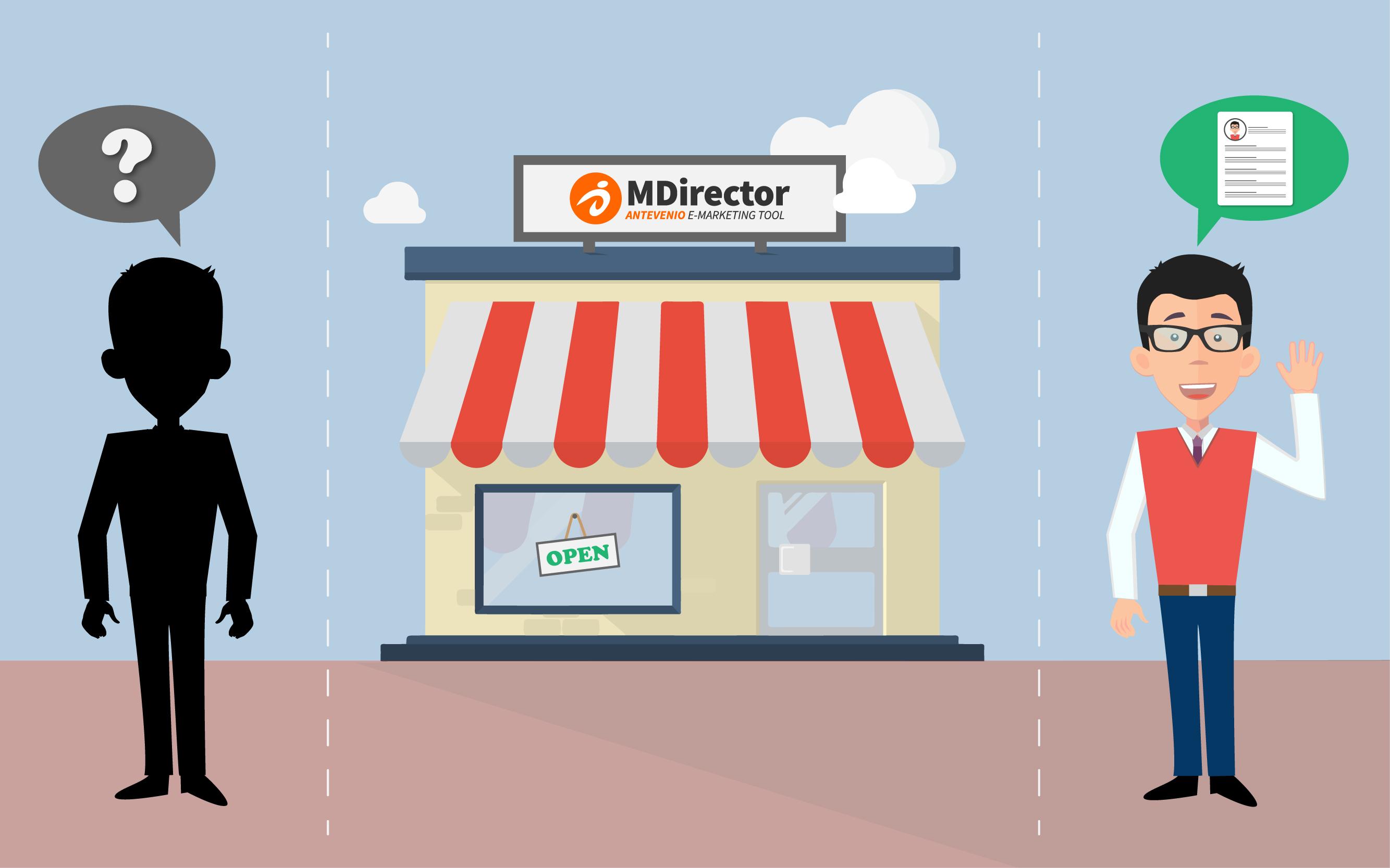 MDirector CRM Retargeting