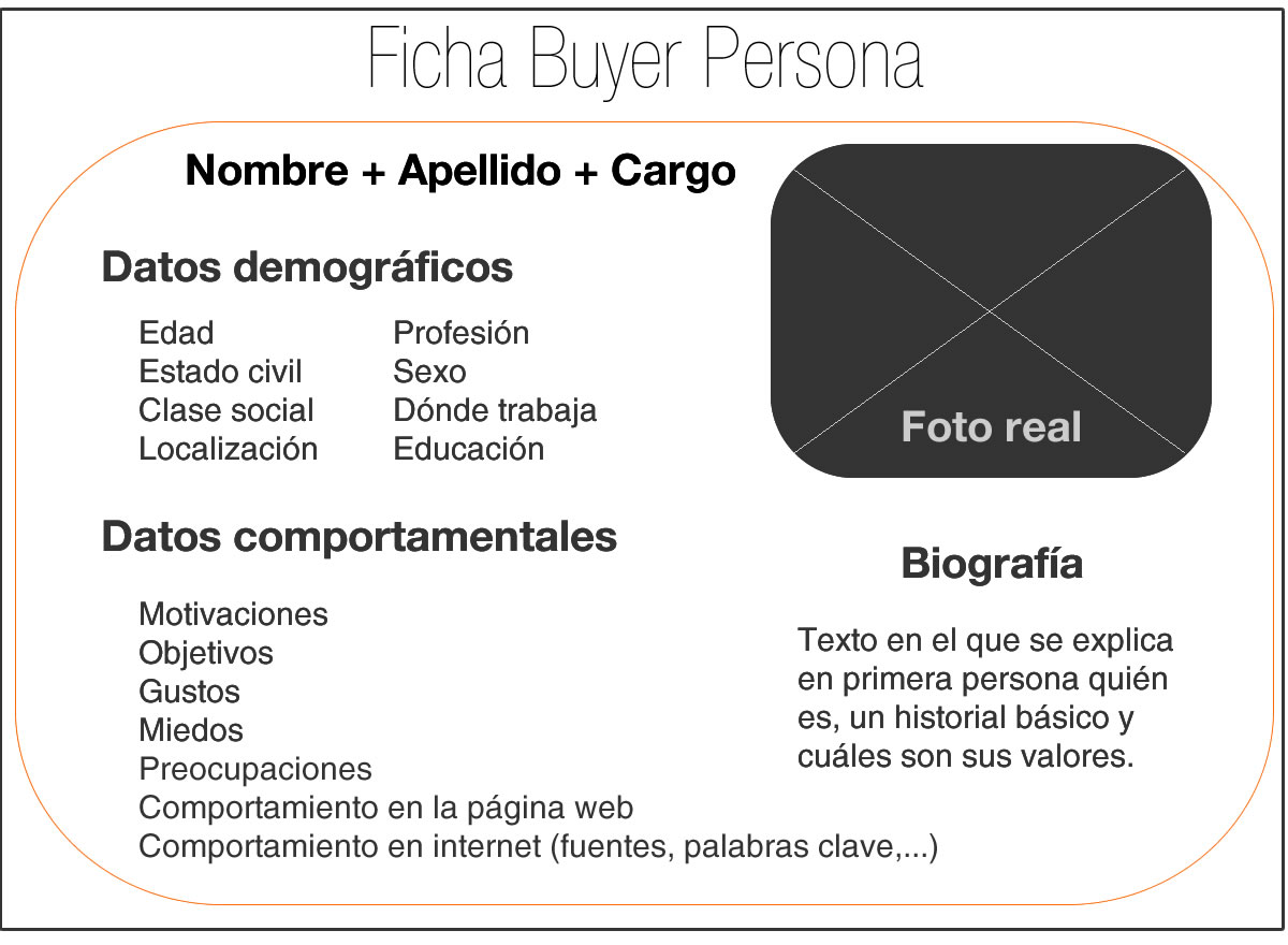 marketing digital para emprendedores: ficha- buyer - persona