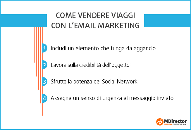 obiettivi per un email marketing efficace