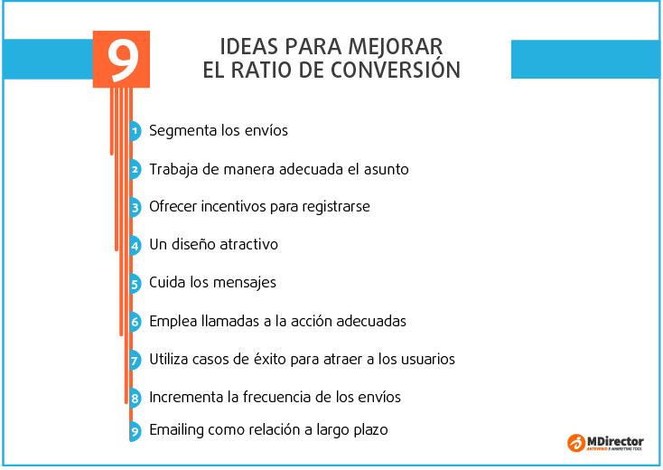 ideas para mejorar el ratio de conversión