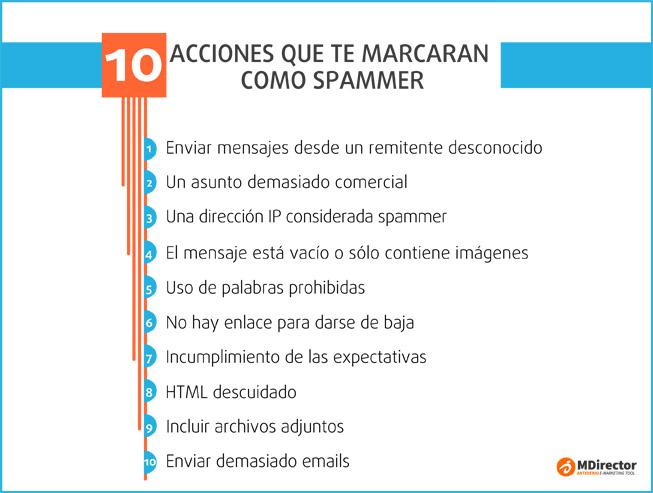 acciones que te marcarán como spammer
