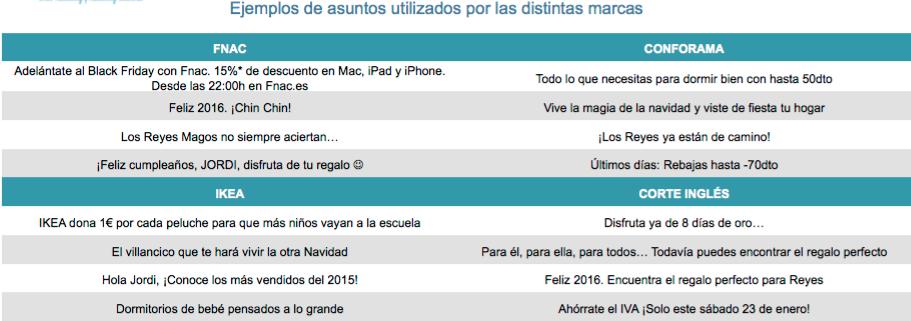 Recomendaciones y buenas prácticas de email y SMS : asuntos