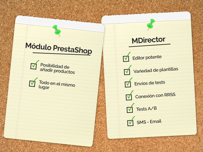 Módulo PrestaShop para email y SMS Marketing