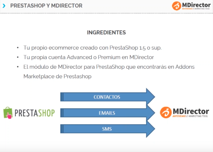 Ingredientes del Módulo PrestaShop para email y SMS Marketing