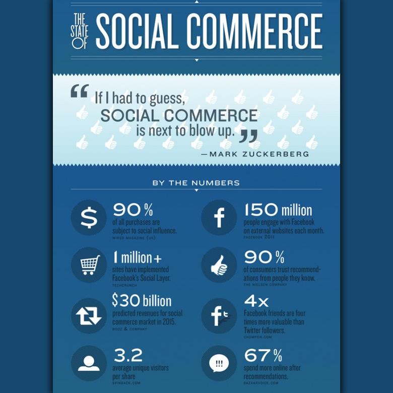 social ecommerce en 2017