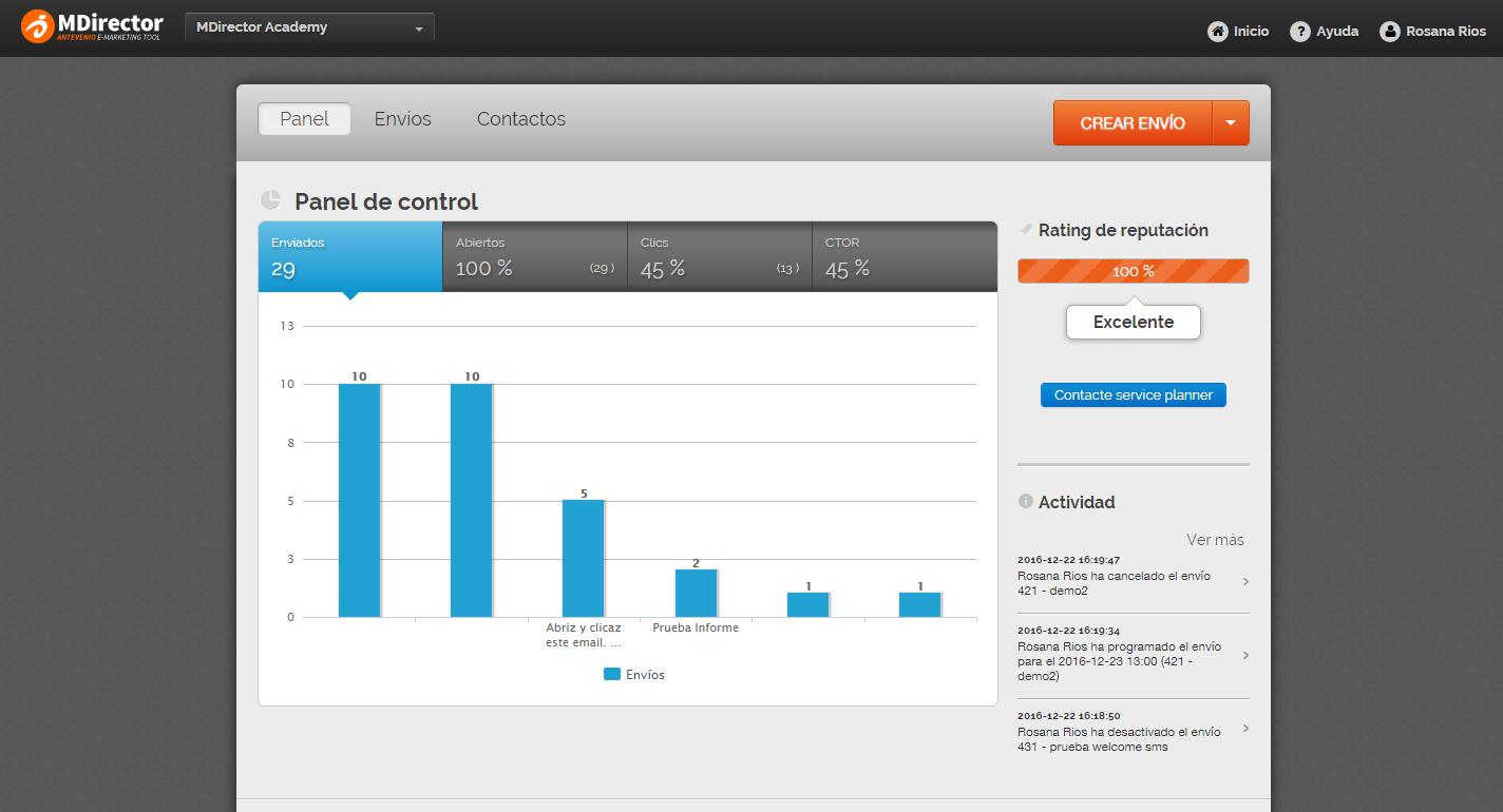 herramienta de email marketing: Panel de control