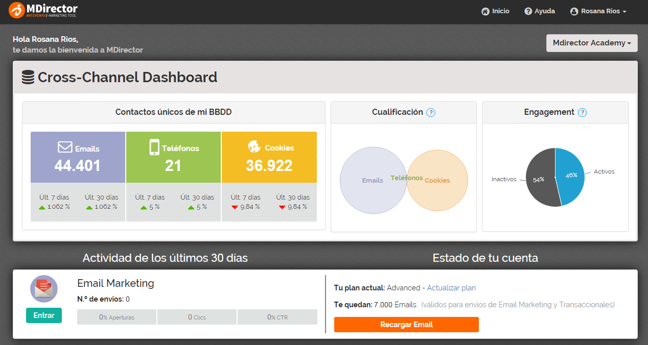 Dashboard para landing pages con MDirector