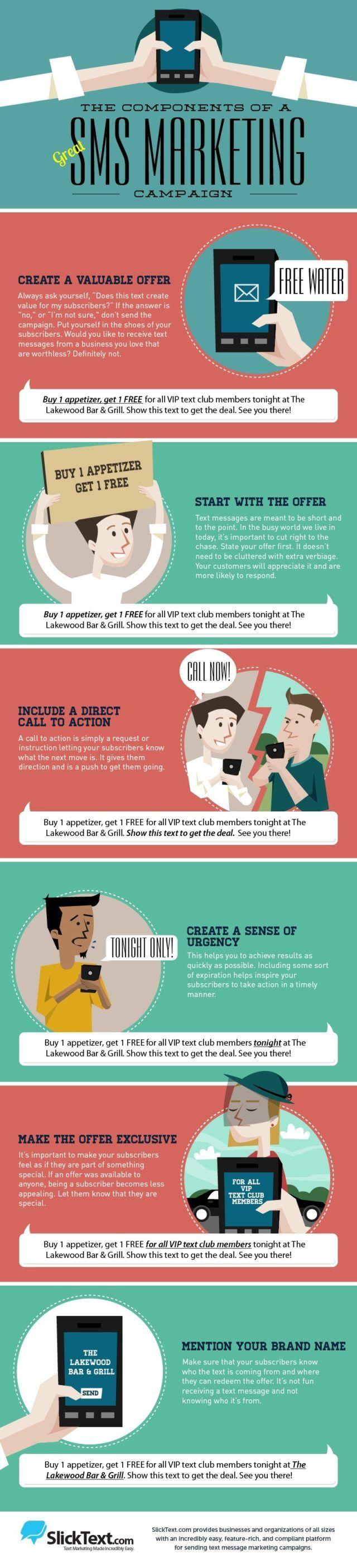 Infografía: elementos de un mensaje de SMS marketing