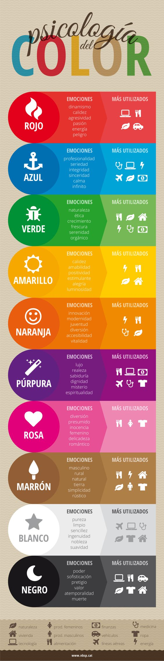 uso de colores para las emociones en marketing digital