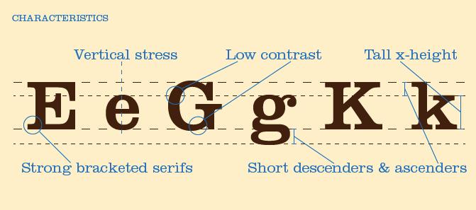Clarendon font