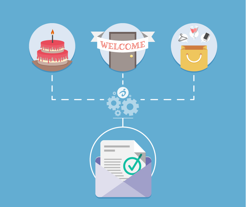 email transactionnel con MDirector