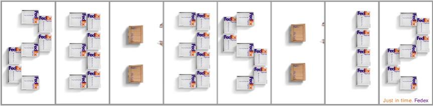 esempi di banners creativi: fedex