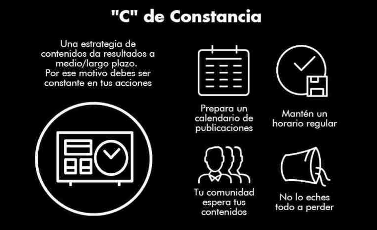 Las 7 C's del marketing digital : constancia