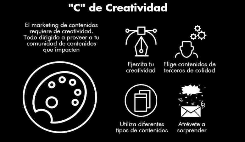 Las 7 C's del marketing digital: creatividad