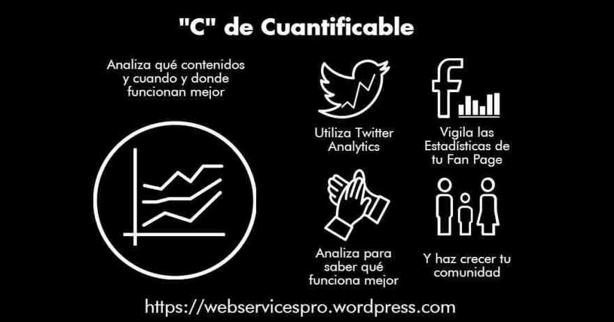 Las 7 C's del marketing digital: cuantificable