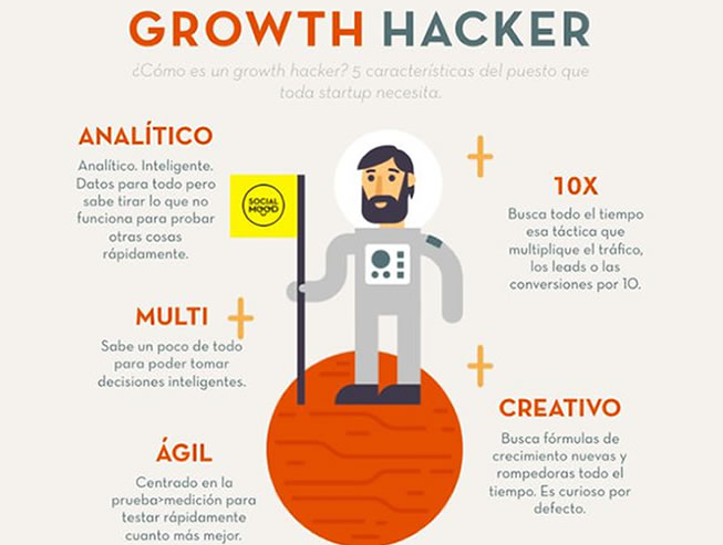 el growth hacker en las estrategia de growth hacking