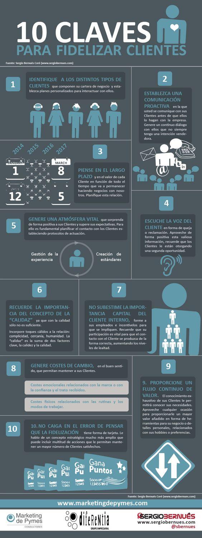 10 claves para fidelizar a clientes