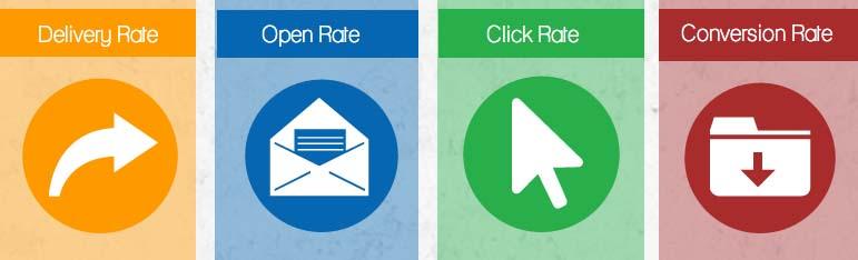 Melhorar o coeficiente de conversão do e-mail marketing - Métricas