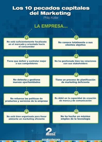 LOs 10 pecados de marketing digital