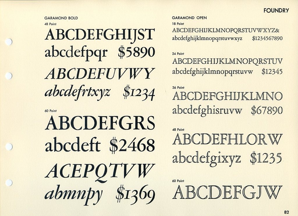 25 most used typefaces in advertising: Garamond