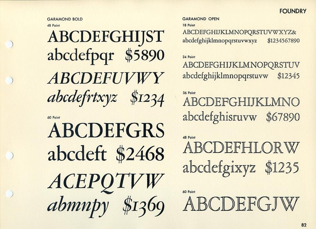 Caratteri tipografici pipù utilizzati in pubblicità: Garamond