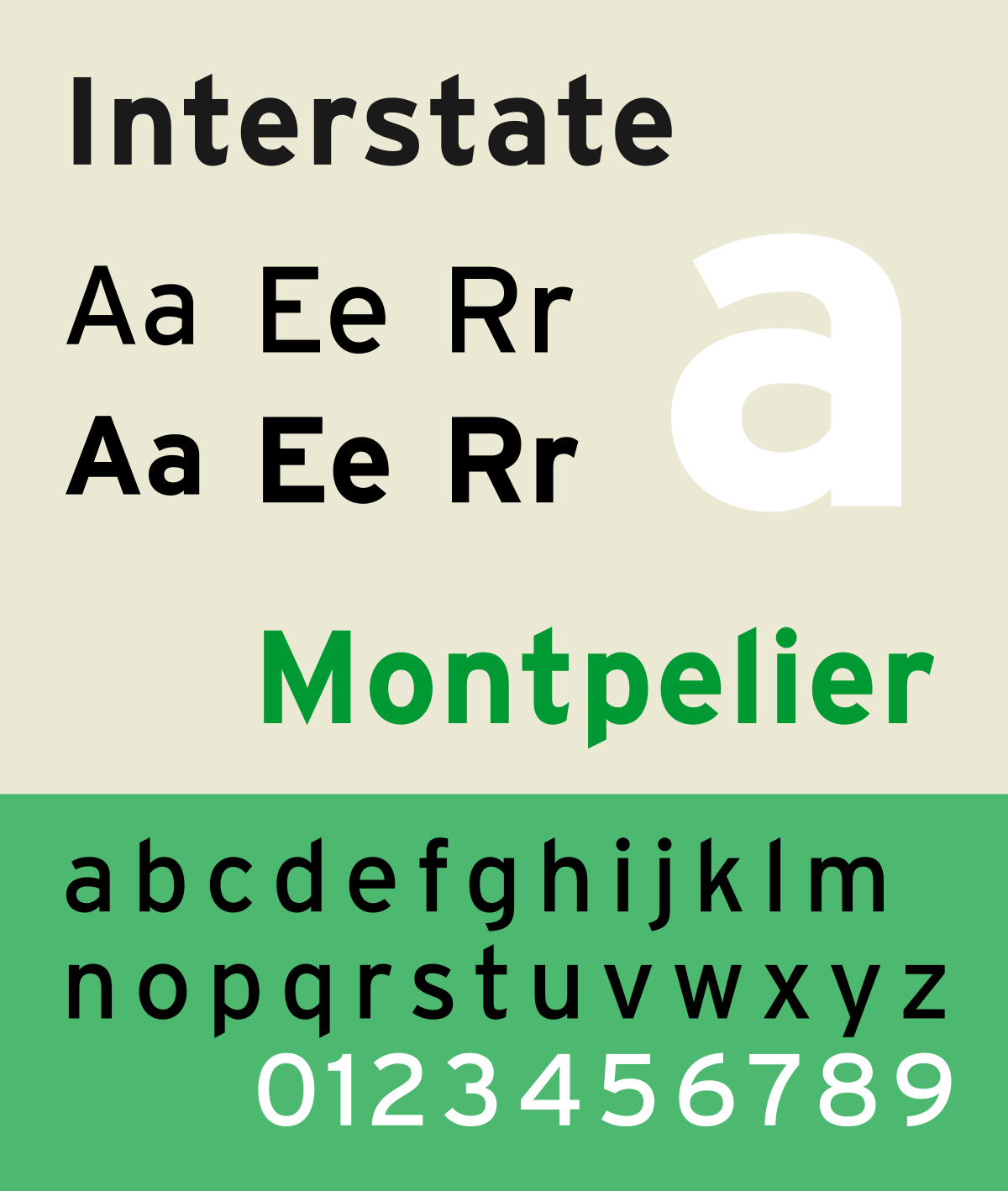 25 most used typefaces in advertising: Interstate