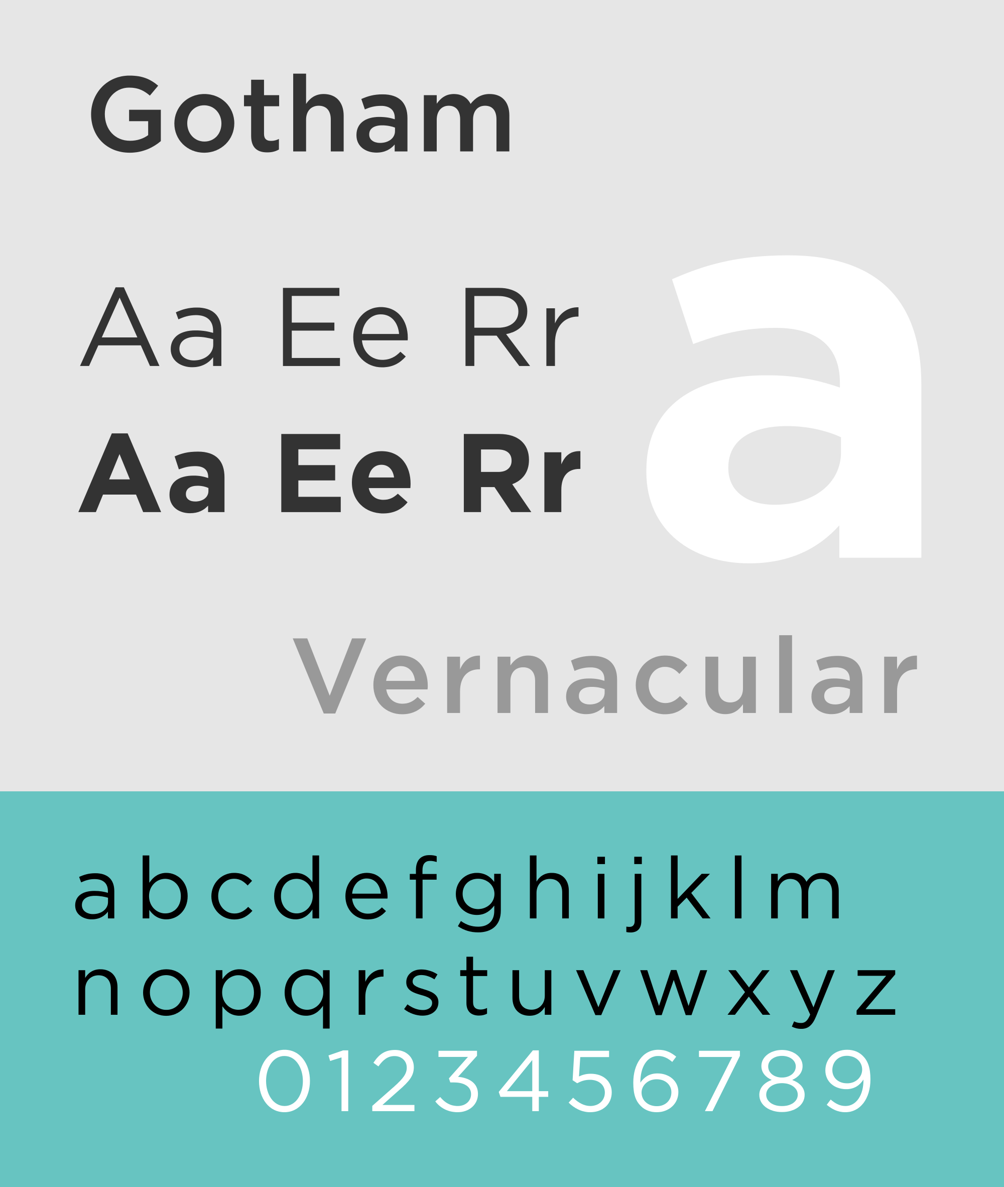 25 most used typefaces in advertising: Gotham