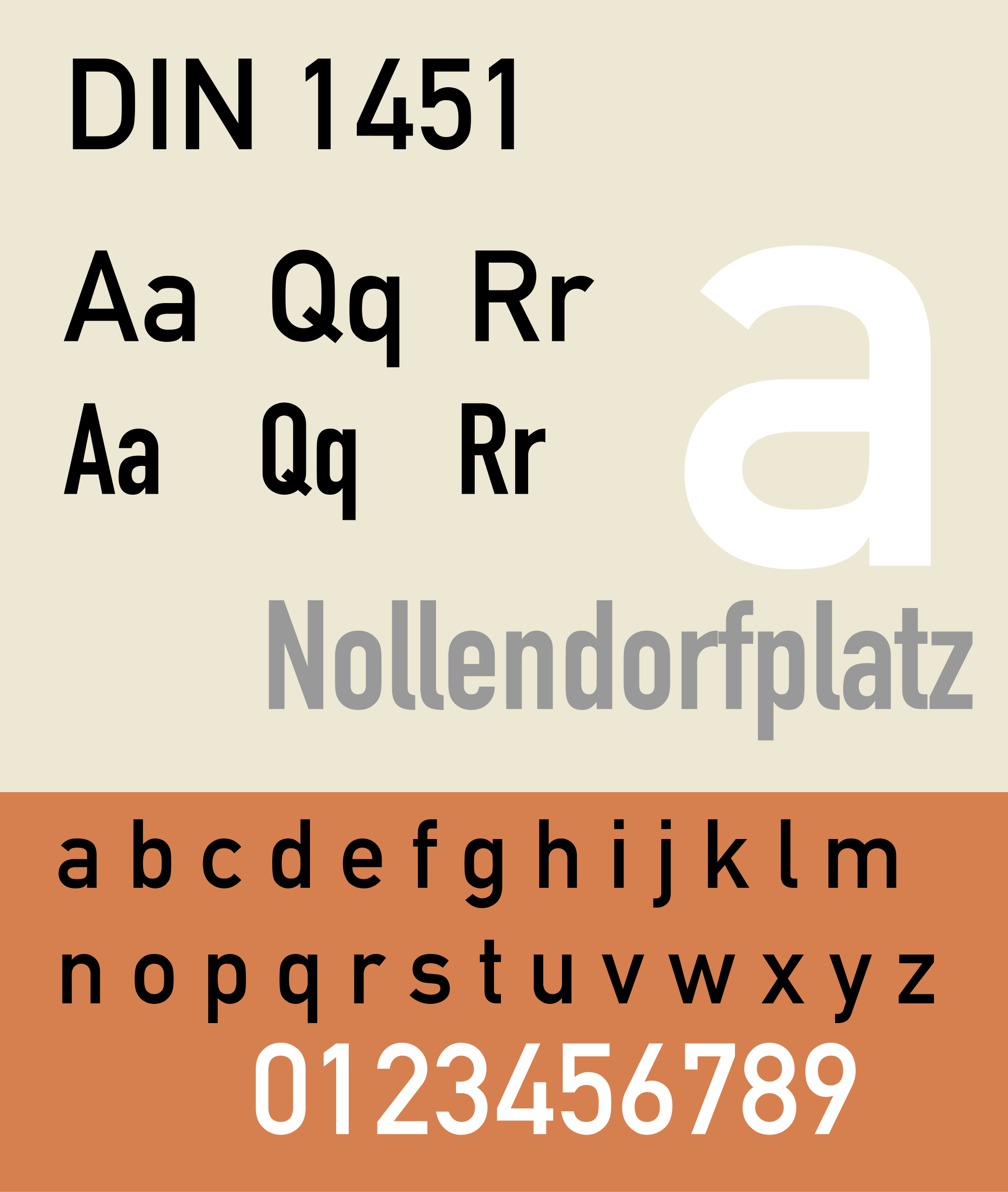 Caratteri tipografici pipù utilizzati in pubblicità: DIN