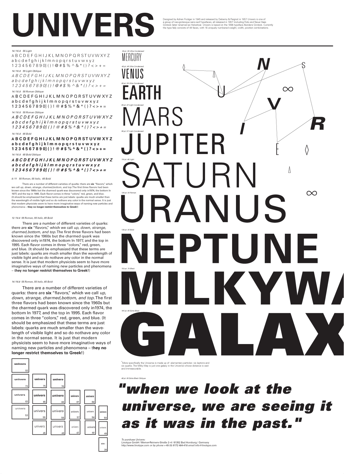 25 most used typefaces in advertising: Univers