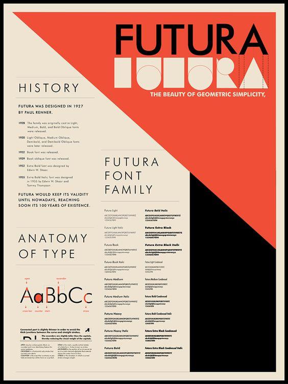 Caratteri tipografici pipù utilizzati in pubblicità: Futura