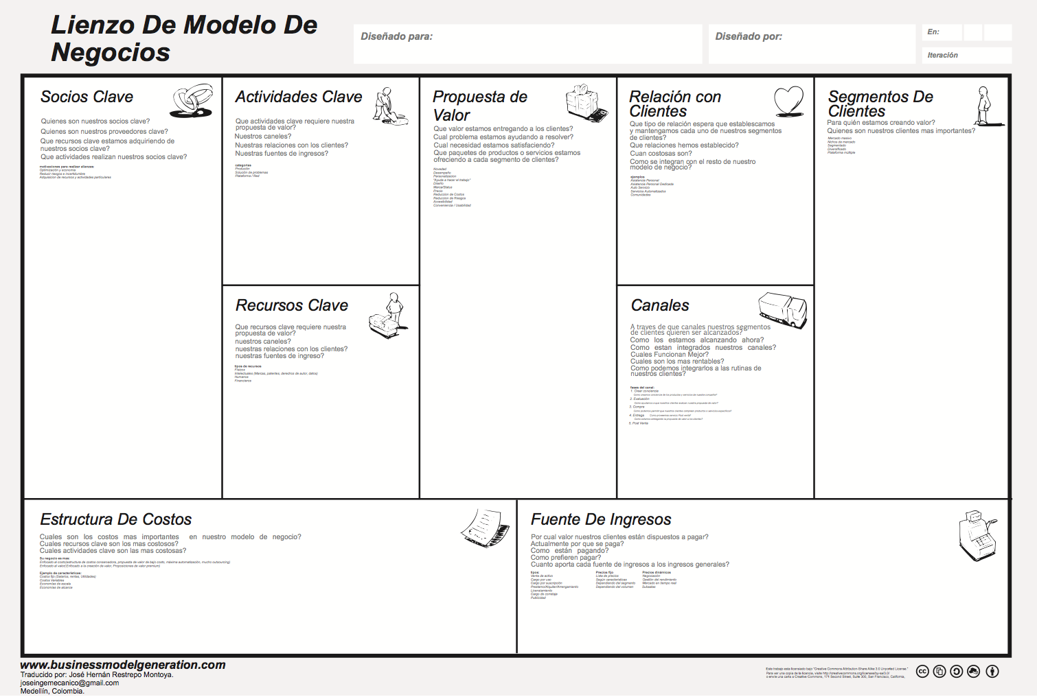 estrategia Big Data: Business Model Canvas