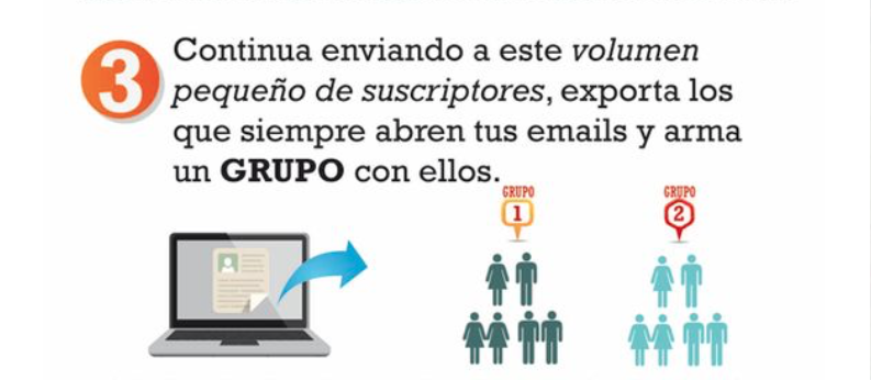 reputación de suscriptores de email marketing. 3.- agrupa