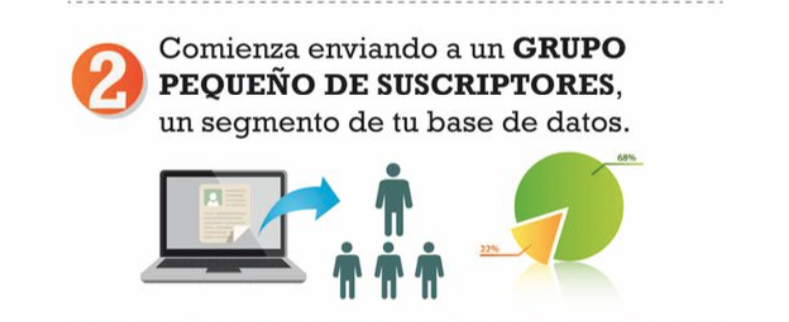 reputación de suscriptores de email marketing. 2.- segmentación
