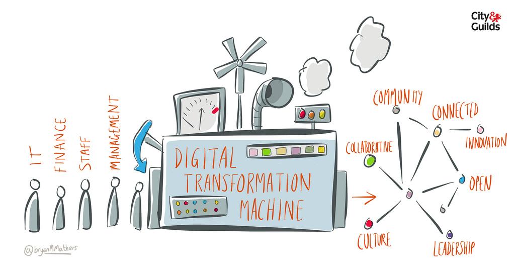 Cómo te afecta la transformación digital
