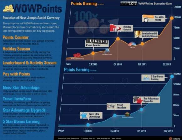 gamificación en el marketing digital: Next Jump