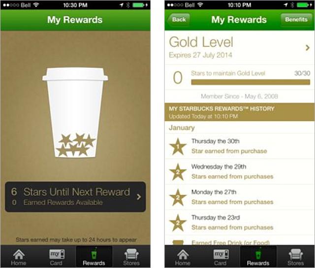 gamificación en el marketing digital: Starbucks