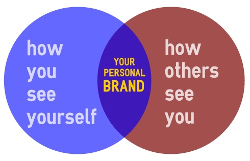 claves para construir una marca personal