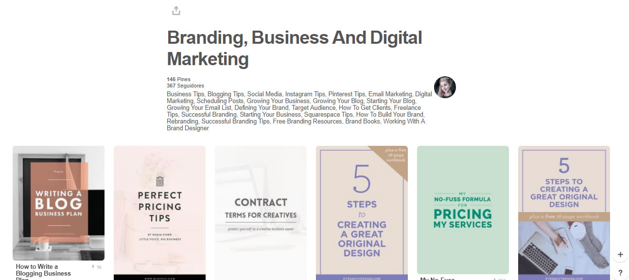 tableros de marketing digital: Branding