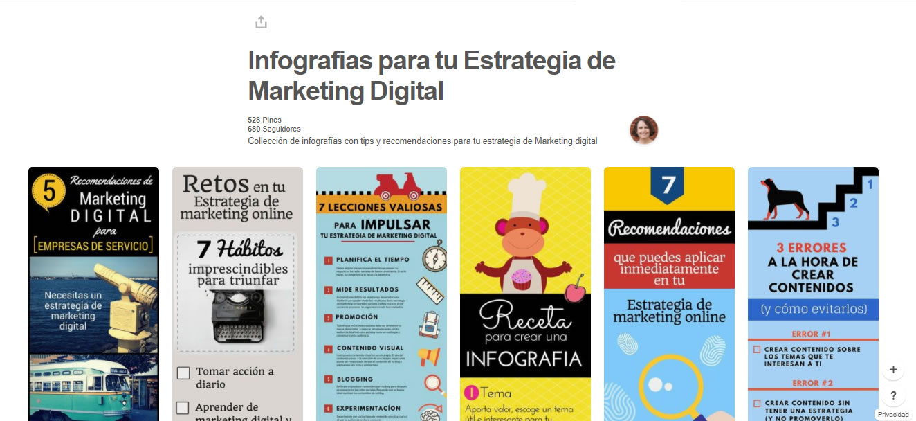 tableros de marketing digital