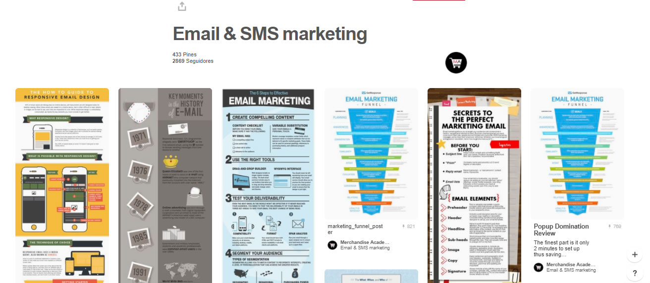 tableros de marketing digital: email sms marketing