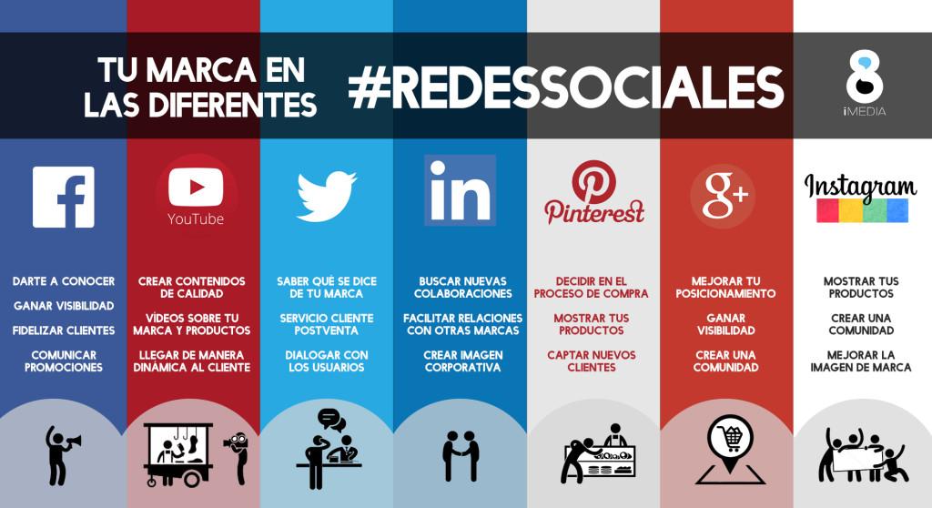 usar infografías en redes sociales