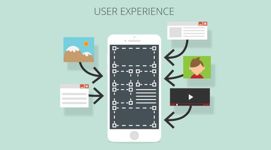 esperienza dell'utente